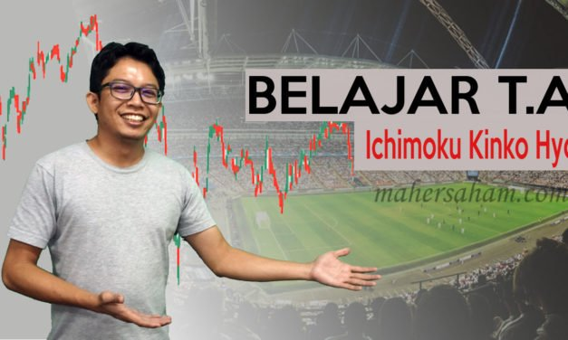 Technical Analysis Series – Ichimoku Kinko Hyo