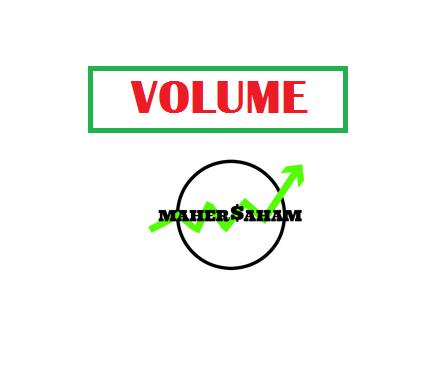 Menggunakan Volume Dalam Analisa Saham