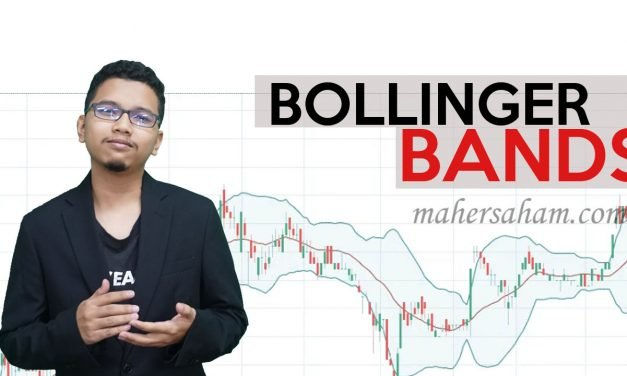 Technical Analysis Series : Bollinger Bands