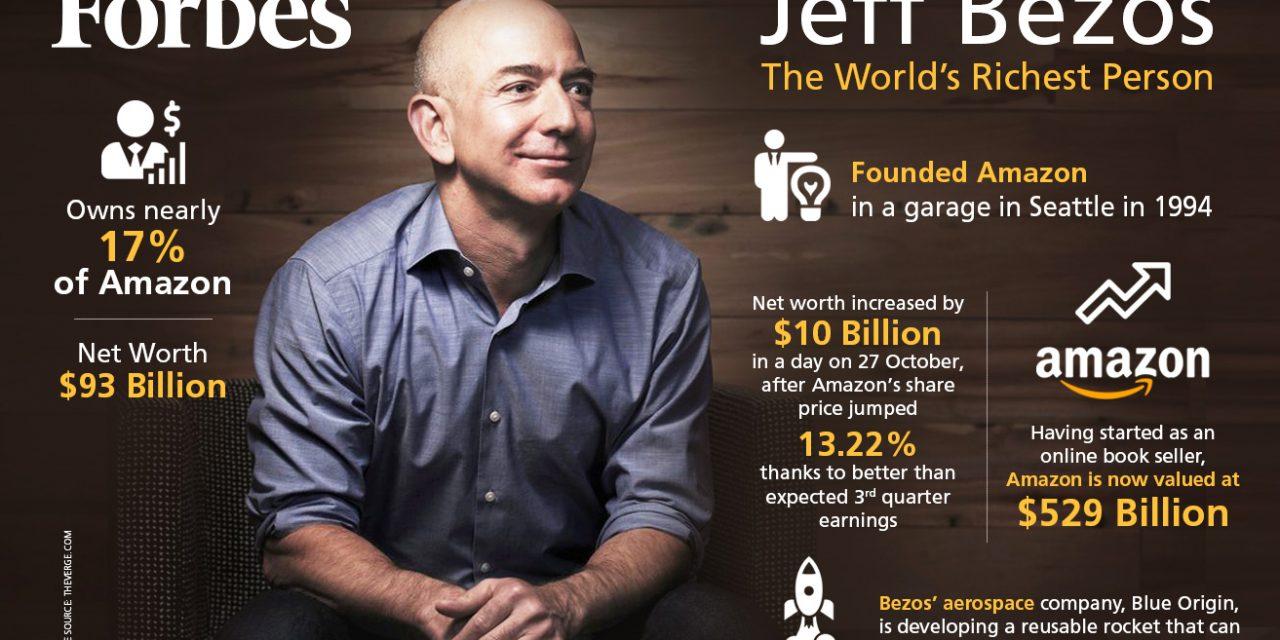 4 Cara Bagaimana Hendak Memiliki Bisnes Seperti Amazon