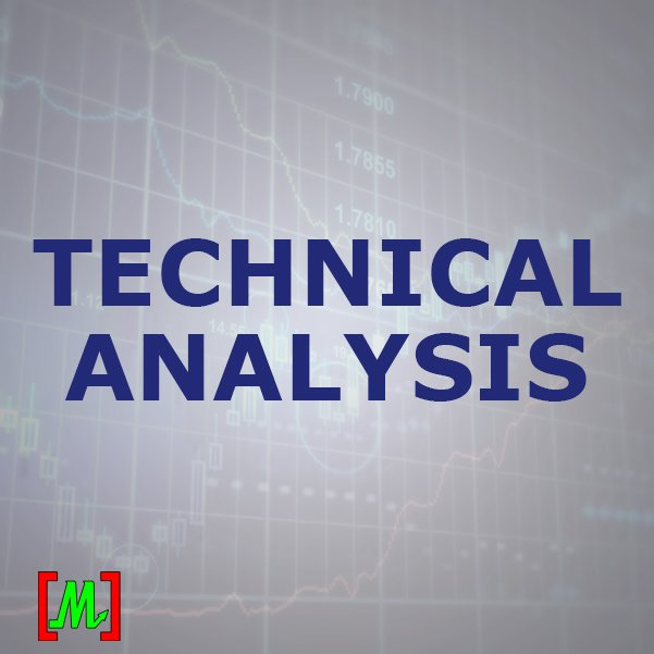 Technical Analysis Series