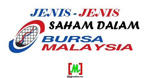 Jenis-jenis-Saham-Pelaburan-Di-Bursa-Malaysia