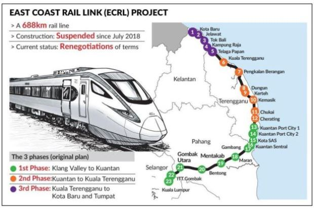 ECRL is backed on