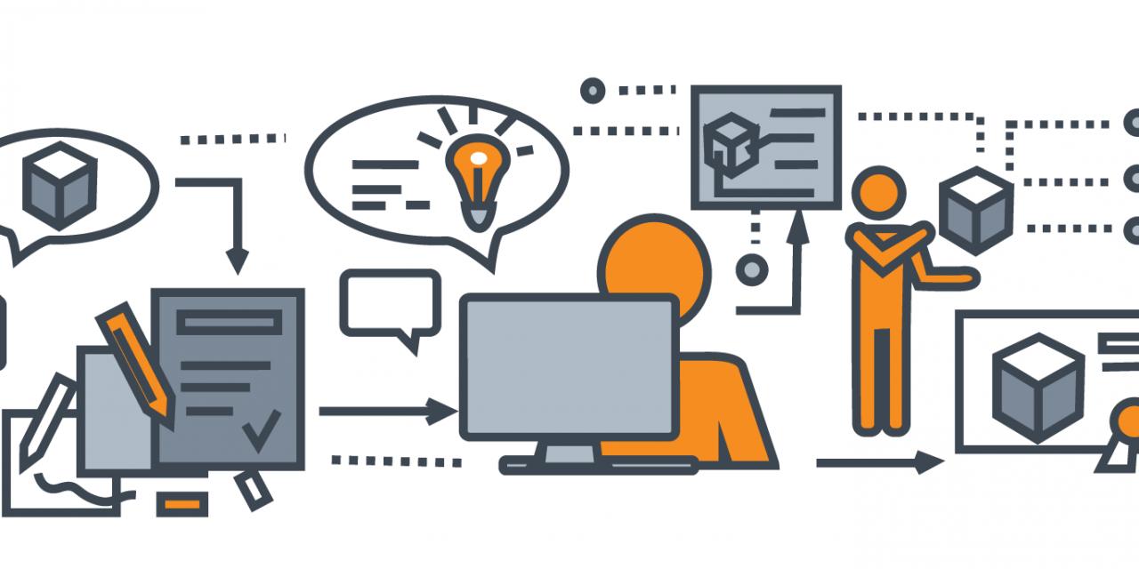 Memahami Bisnes Dengan Business Model Canvas