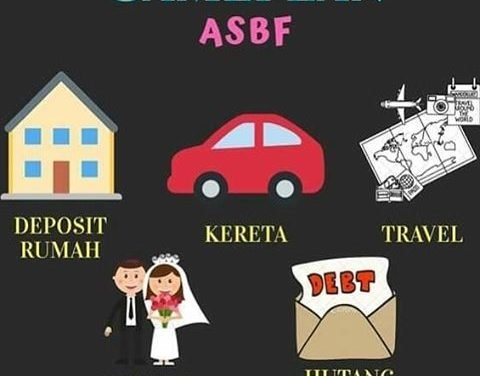 Ambil tahu apa 'Game Plan' sebelum ambil ASBF
