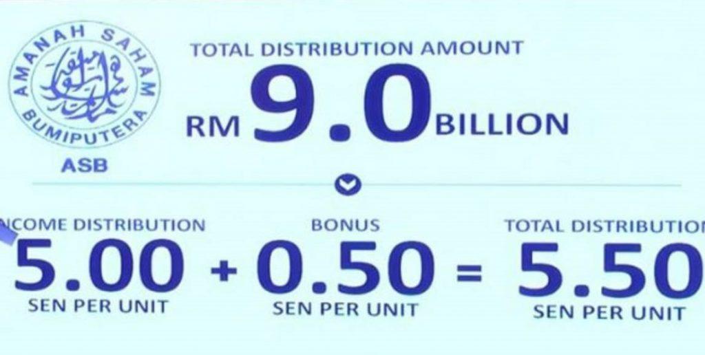 Dividen ASB 5.5%