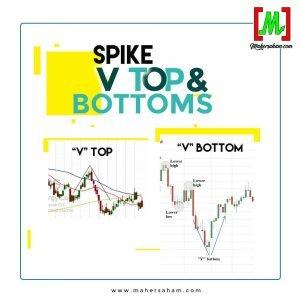 Spike V Top & Bottom