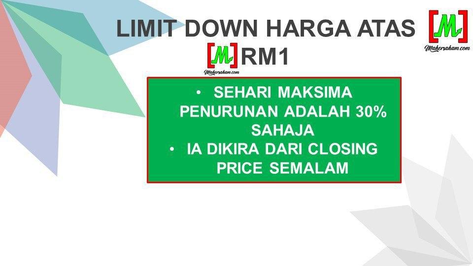 limit down