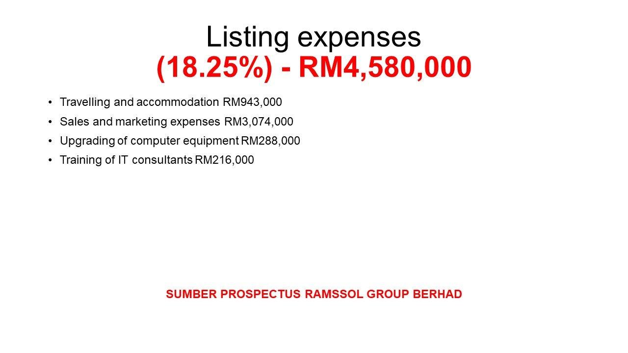 Ipo Ramssol Group Berhad