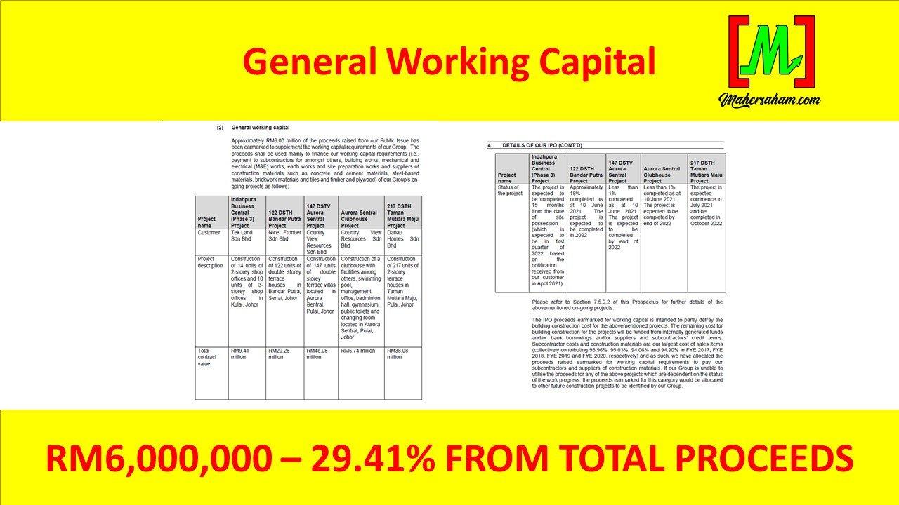 IPO Haily Group Berhad