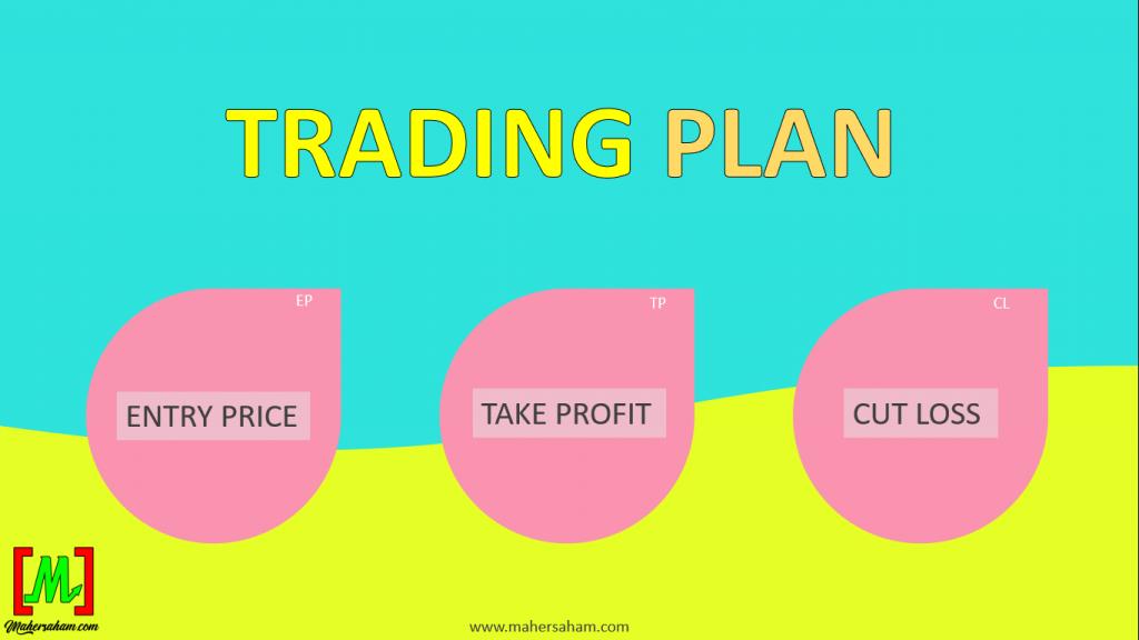 Trading Plan 3 perkara