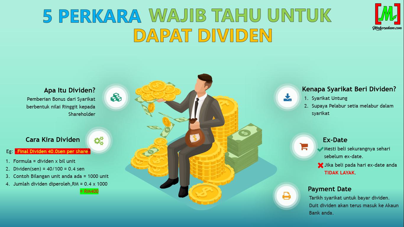 cara dapatkan dividen