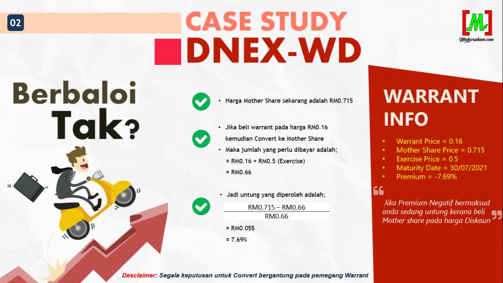 Convert Dnex-WD